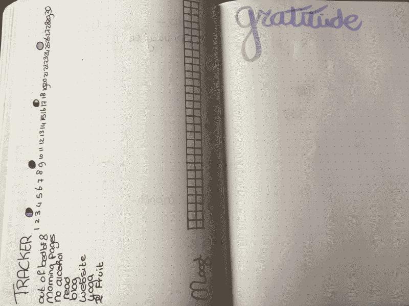 Tracker Gratitude September