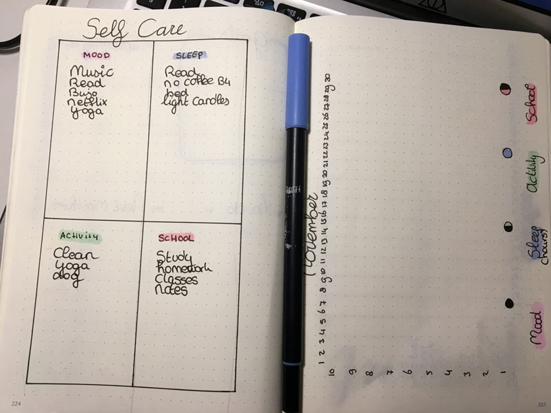 Self Care tracker